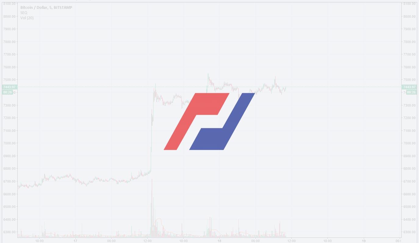 Bitmex bitfolio handleiding kennisportaal