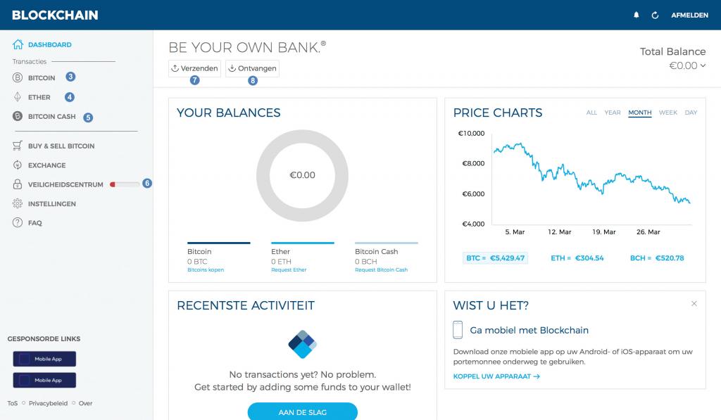Bitcoin wallet Dashboard uitleg blockchain.info