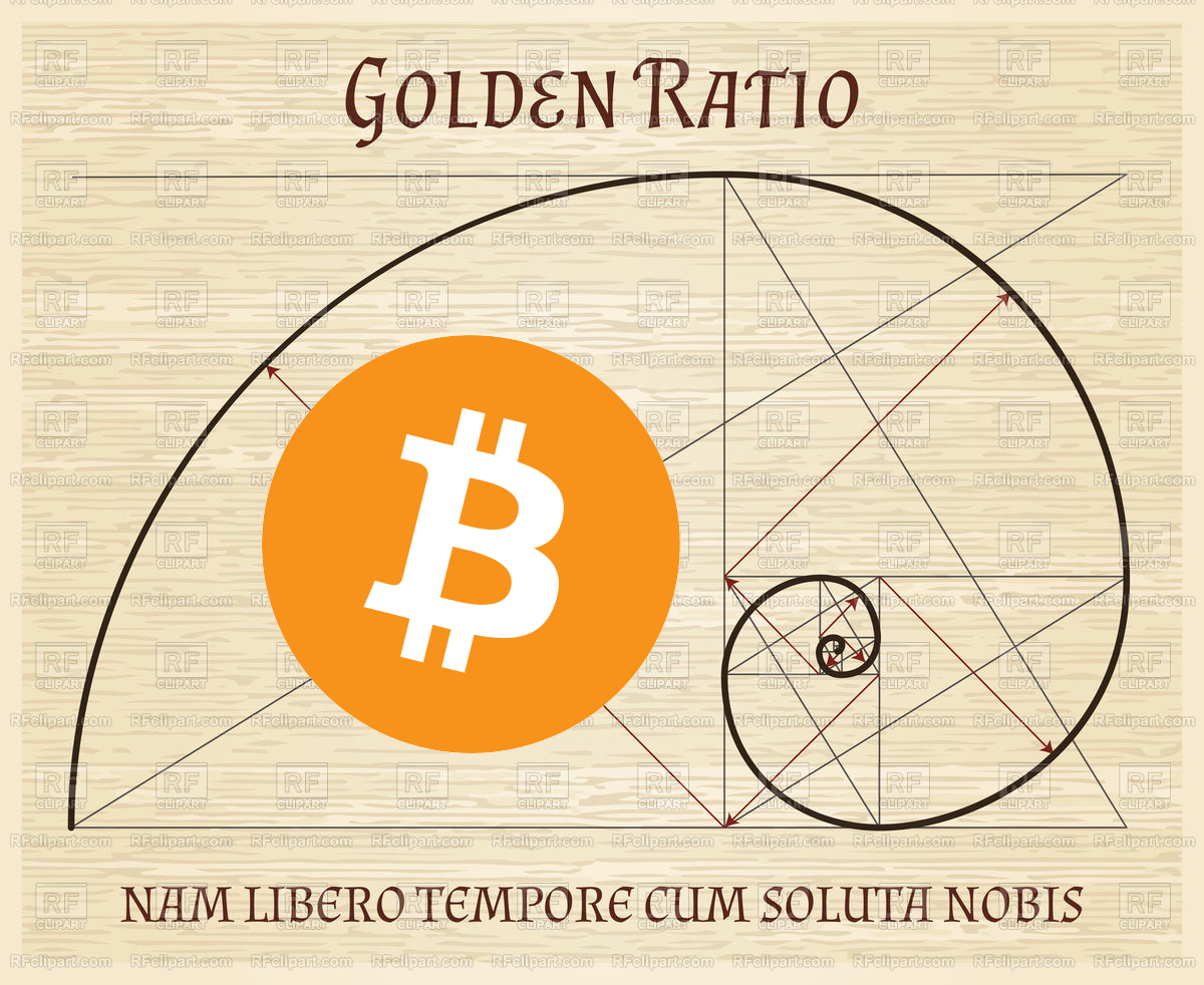 Bitcoin Technische analyse Golden Ratio