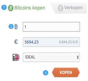 Bitonic bitcoins kopen scherm