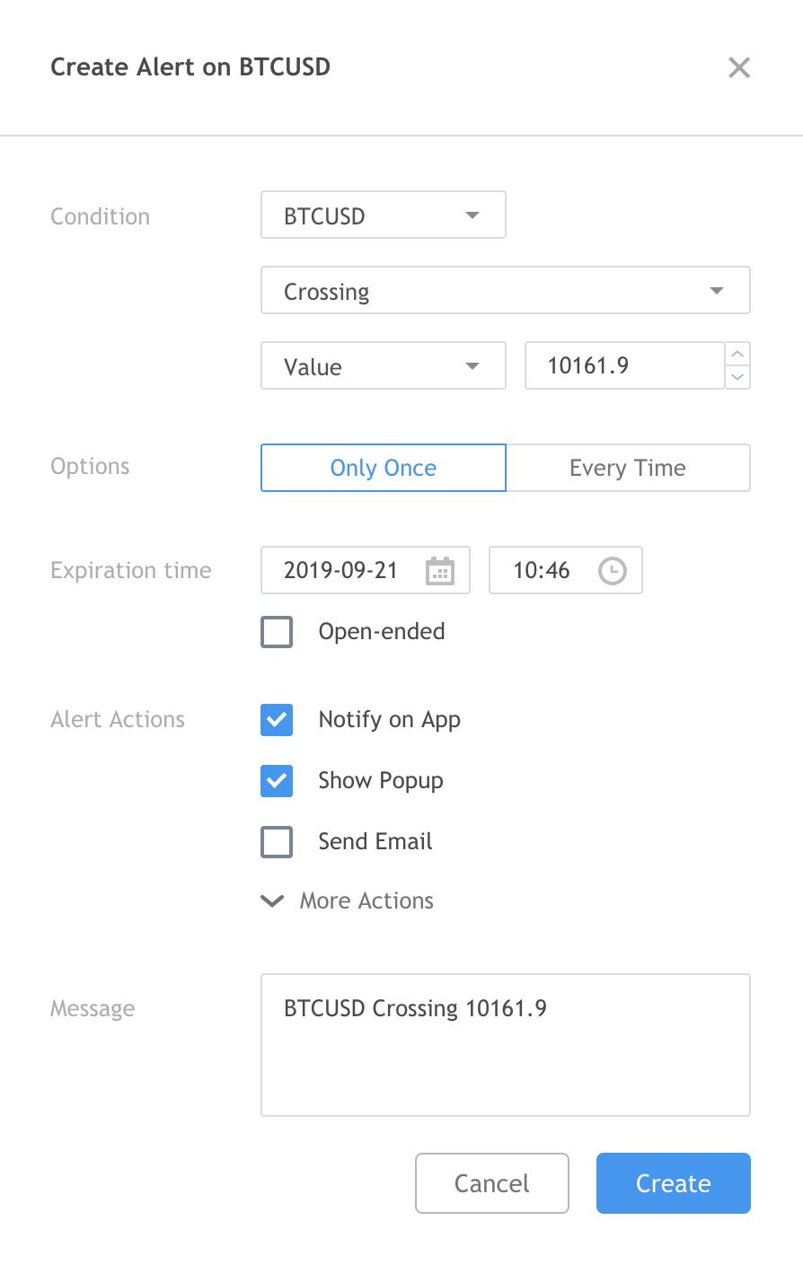 tradingview alert