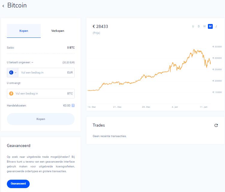 snel bitcoin kopen op Bitvavo