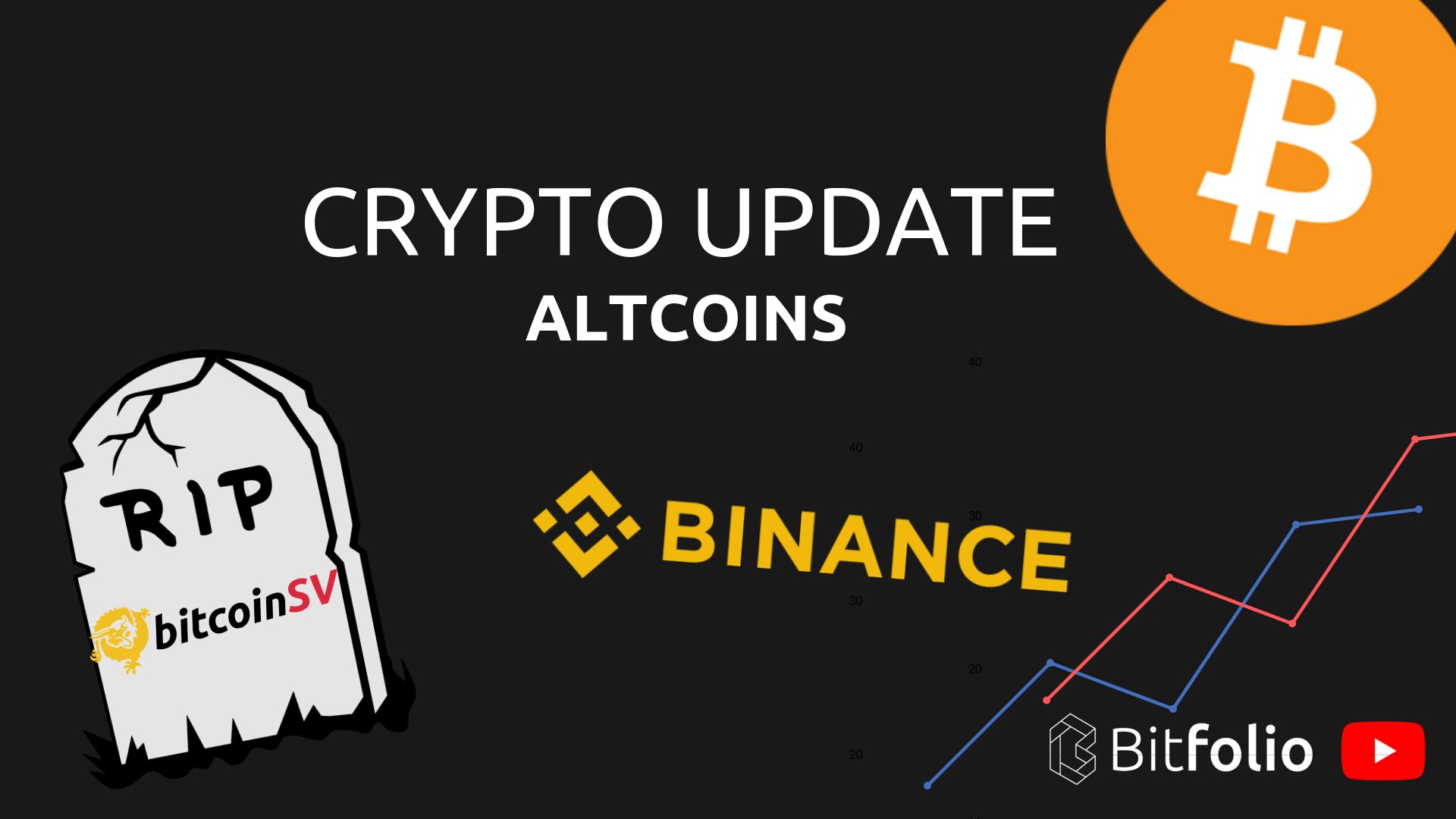 Bitfolio technische anaylyse bitcoin