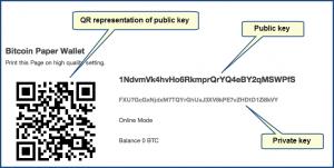 Beleggen in bitcoins, bitfolio publieke en prive sleutel