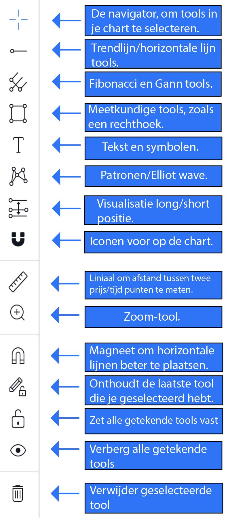 tradingview tools